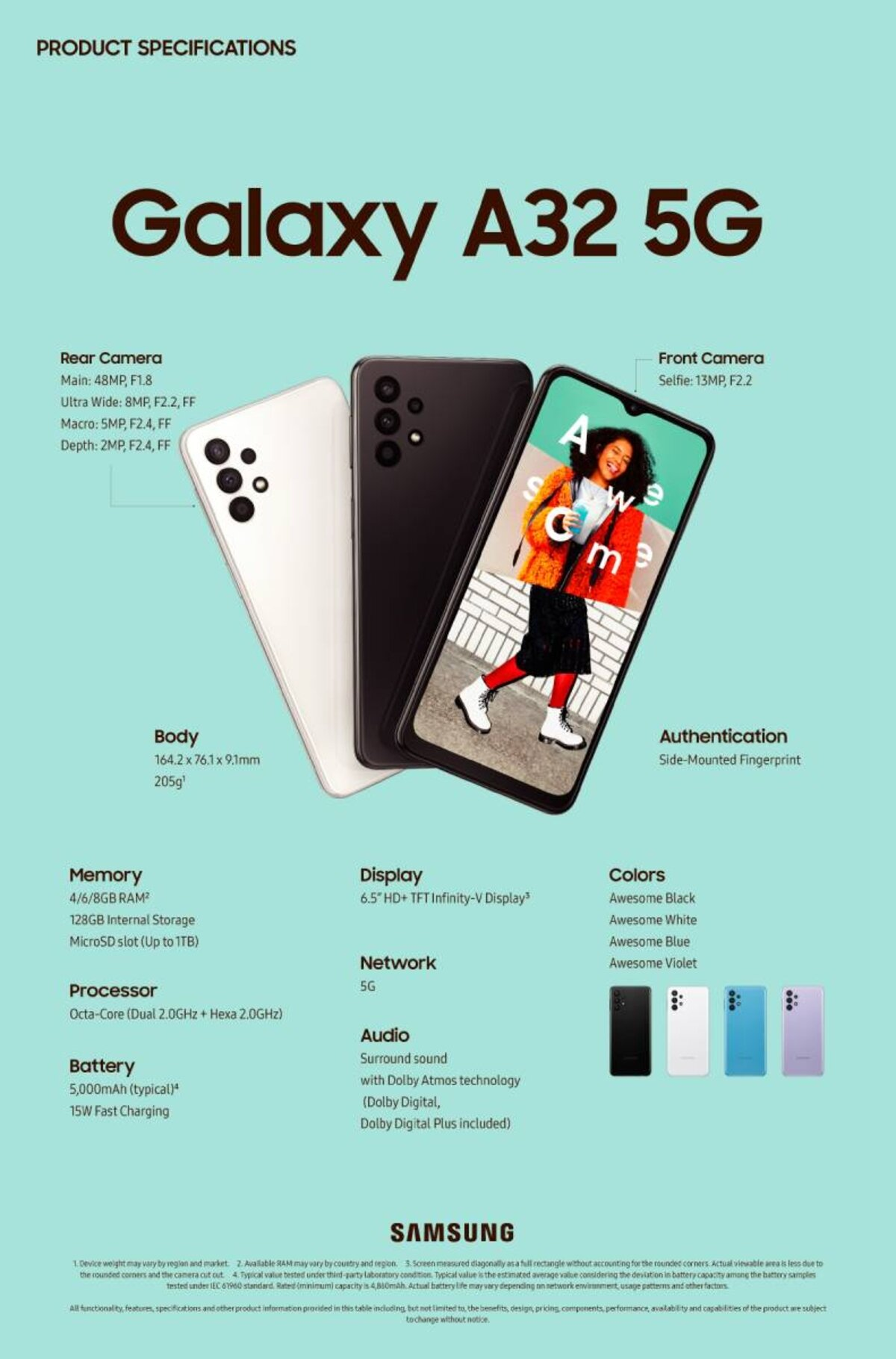 Samsung Galaxy A32 5G: spécifications officielles