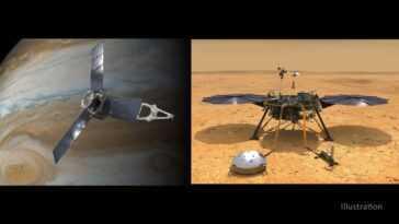 La Nasa Prolonge Ses Missions Scientifiques Planétaires Sur Mars Et