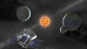 Un Système D'étoiles Sextuple éclipsant Sextuplement Découvert En Tourbillonnant Dans