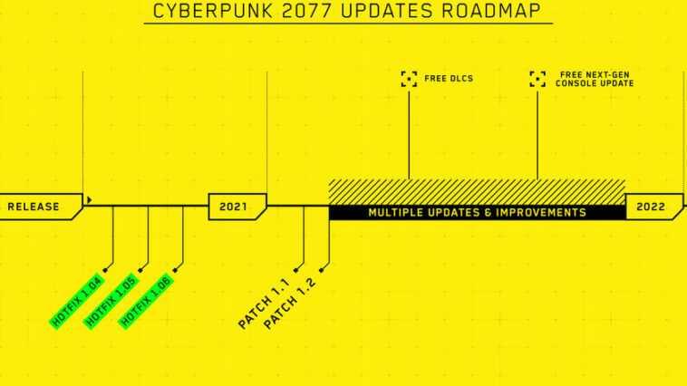 CD Projekt Red reconnaît le résultat désastreux des versions de console 'Cyberpunk 2077' et présente le calendrier de mise à jour