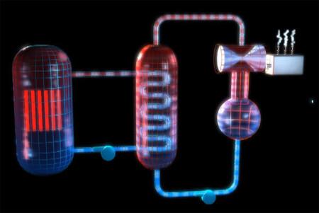 Circuits de réacteurs nucléaires