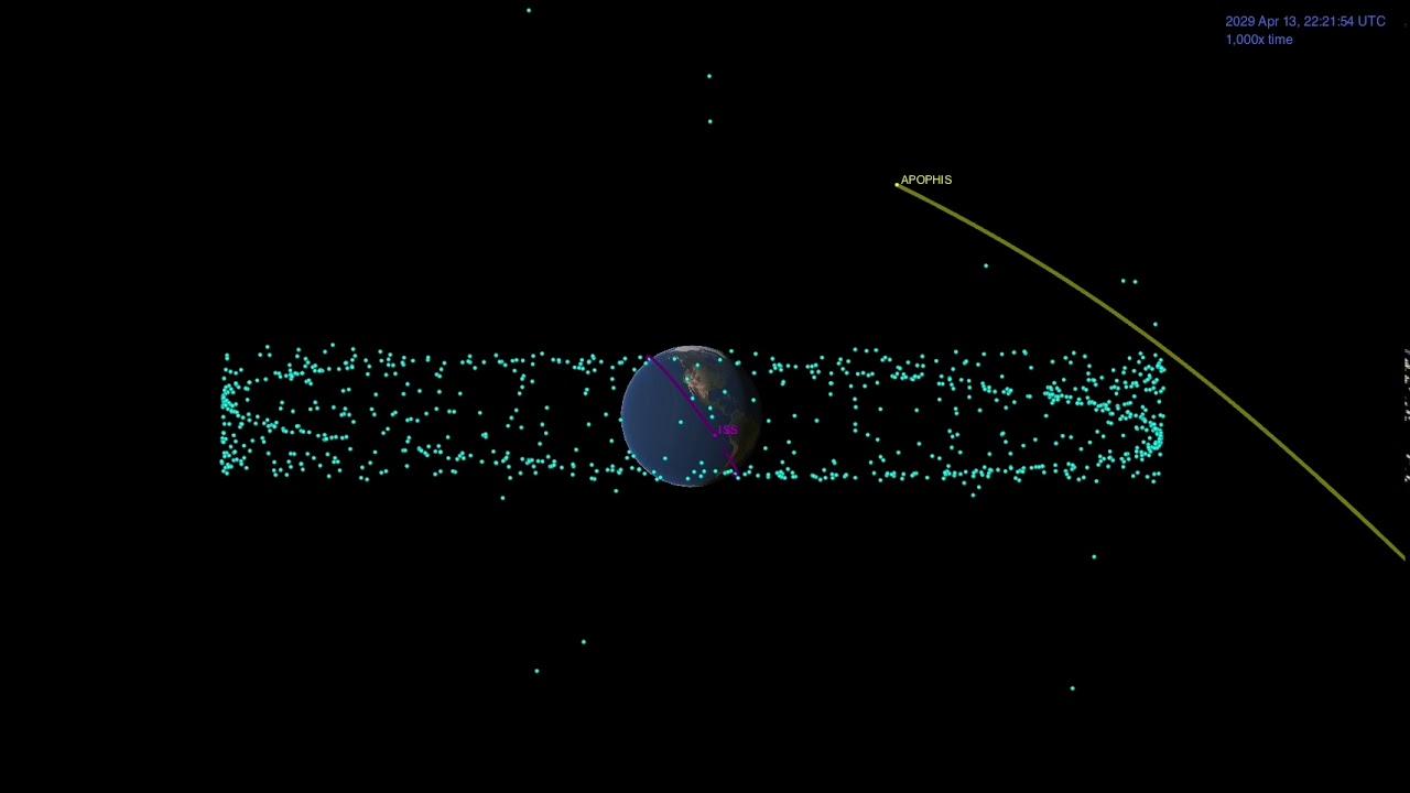 Une représentation d'Apophis survolant l'anneau de satellites entourant la Terre en avril 2029.