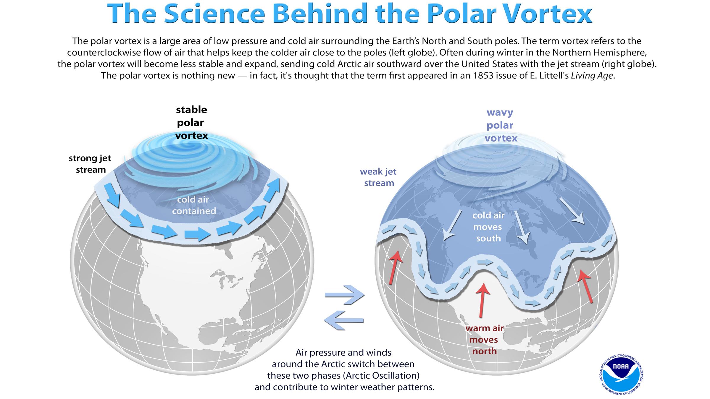 Un diagramme montrant un vortex polaire normal et étendu