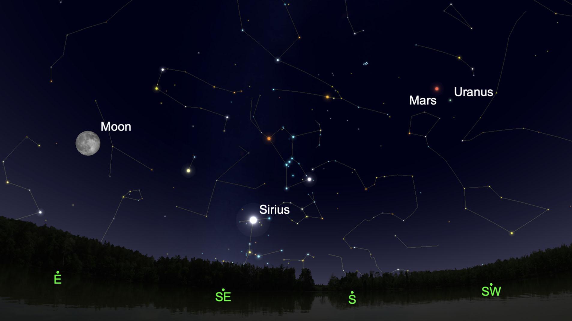 Cette carte du ciel montre la pleine lune du loup avec des planètes et des constellations vues de New York, le 28 janvier 2021, à 20 heures, heure locale.
