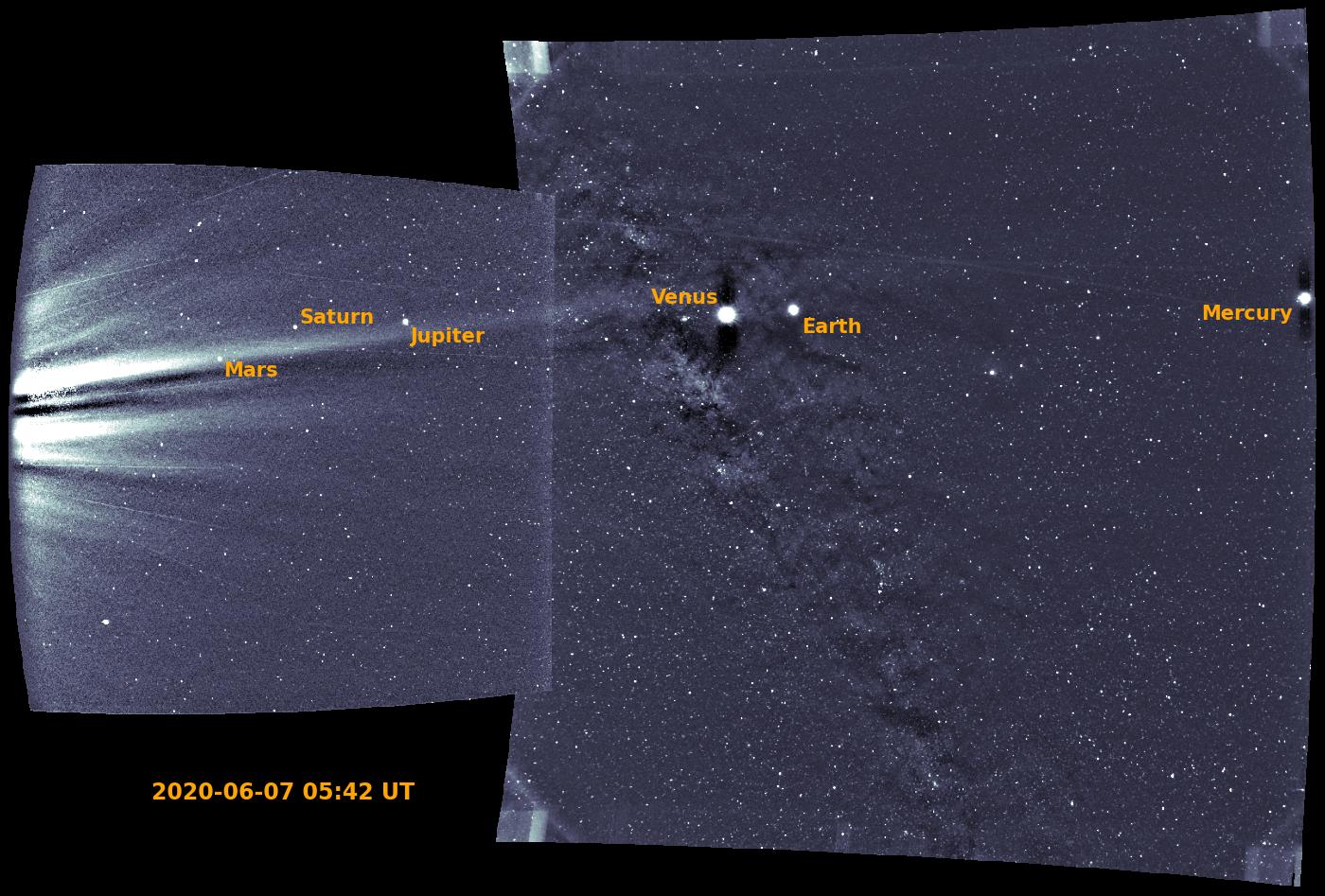 La sonde solaire Parker de la NASA a repéré six planètes différentes le 7 juin 2020, avec le soleil hors cadre à gauche.