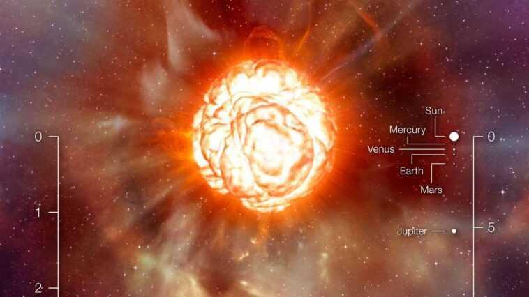 La Luminosité De Bételgeuse Diminue Lorsqu'elle Entre Dans La Phase