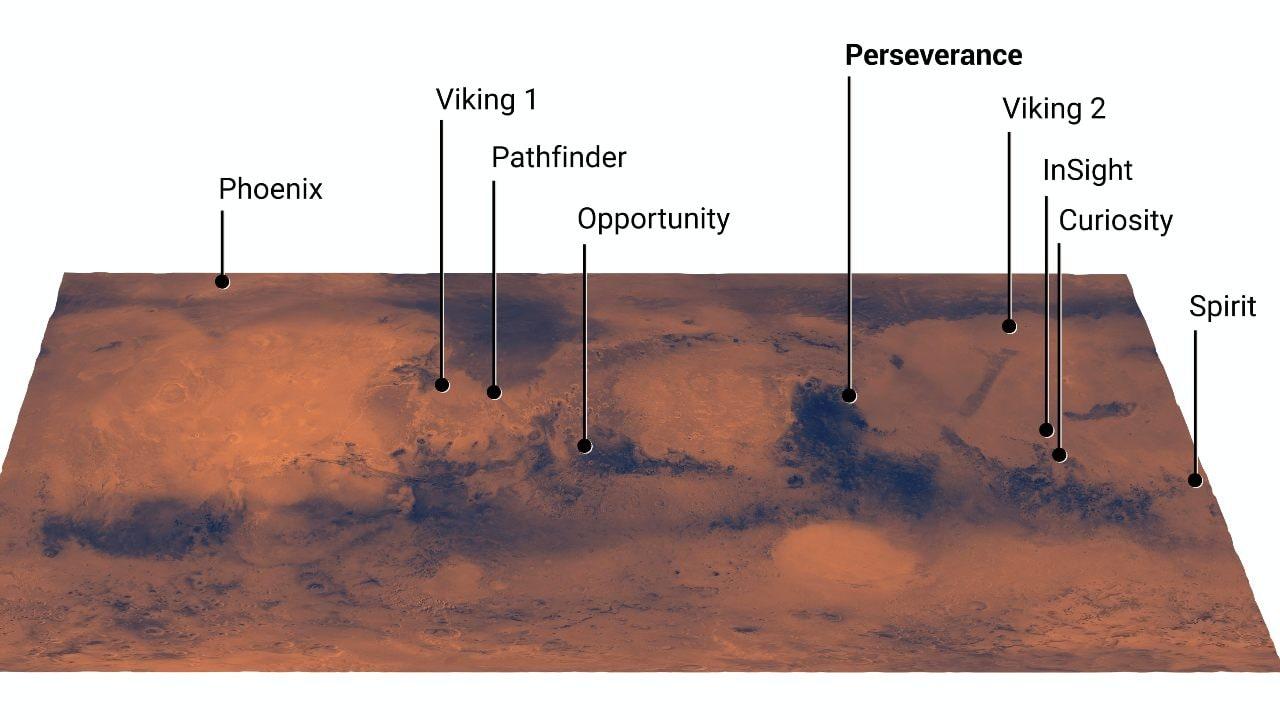 Sur la photo, les différents sites d'atterrissage sur Mars de la NASA, y compris le site d'atterrissage proposé pour Perseverance.  La persévérance devrait atterrir dans une zone relativement moins dégagée Crédit image: NASA / JPL-Caltech