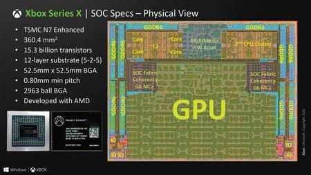 Soc Xbox Series X