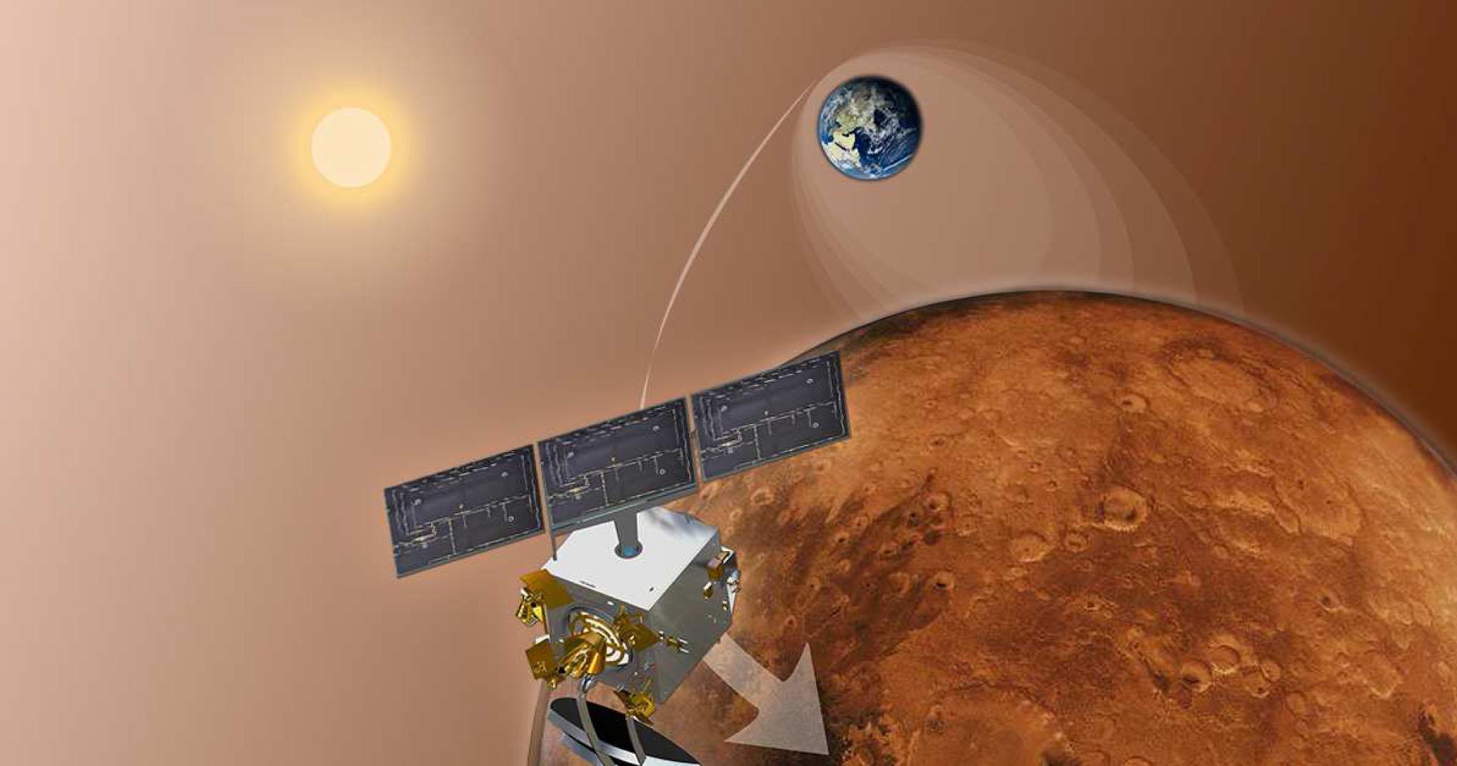 Cette image représente le voyage de la mission indienne Mars Orbiter, la première mission interplanétaire du pays.  L'orbiteur indien de Mars arrivera sur la planète rouge le mercredi 24 septembre, heure normale de l'Inde (mardi 23 septembre, heure de l'Est des États-Unis).