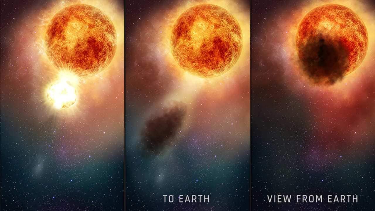 La luminosité de Bételgeuse diminue lorsqu'elle entre dans la phase de combustion d'hélium;  pas près d'exploser: étude