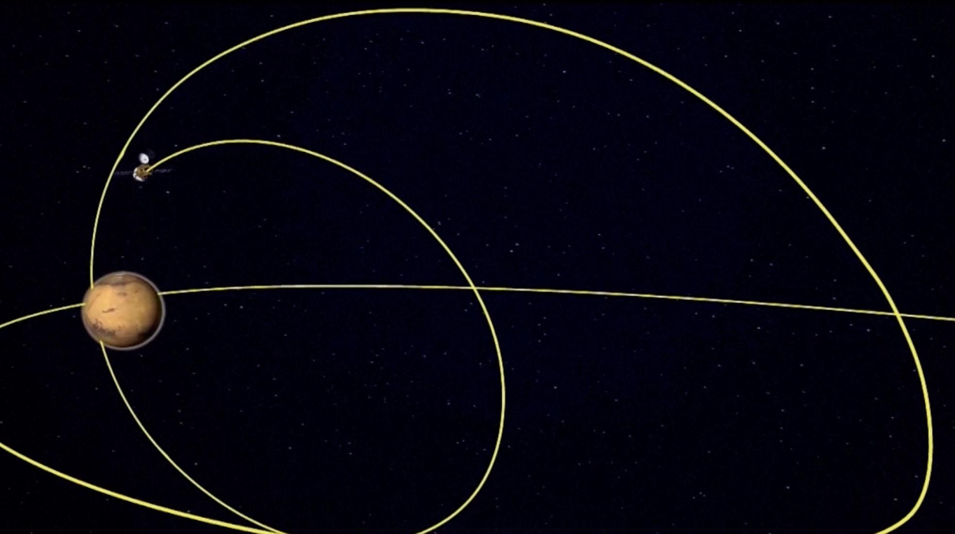 La mission chinoise Tianwen-1 Mars entre en orbite autour de la planète rouge dans cette image tirée d'une animation vidéo.  Tianwen-1, la première mission chinoise sur Mars, est arrivée sur Mars le 10 février 2021.