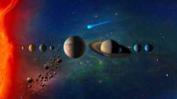 Les Astronomes Confirment L'existence Du Planétoïde Le Plus éloigné De