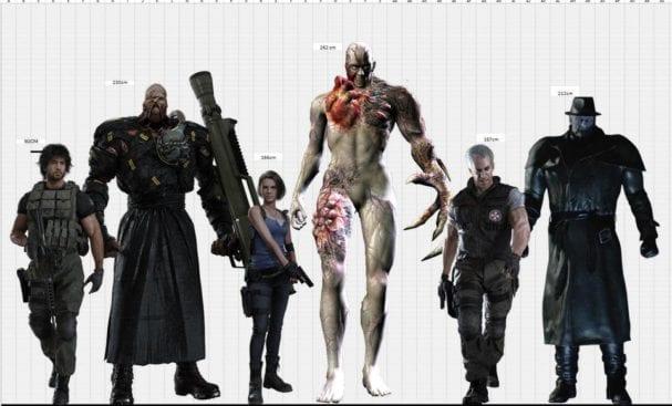 Resident Evil 1 - Taille Tyran