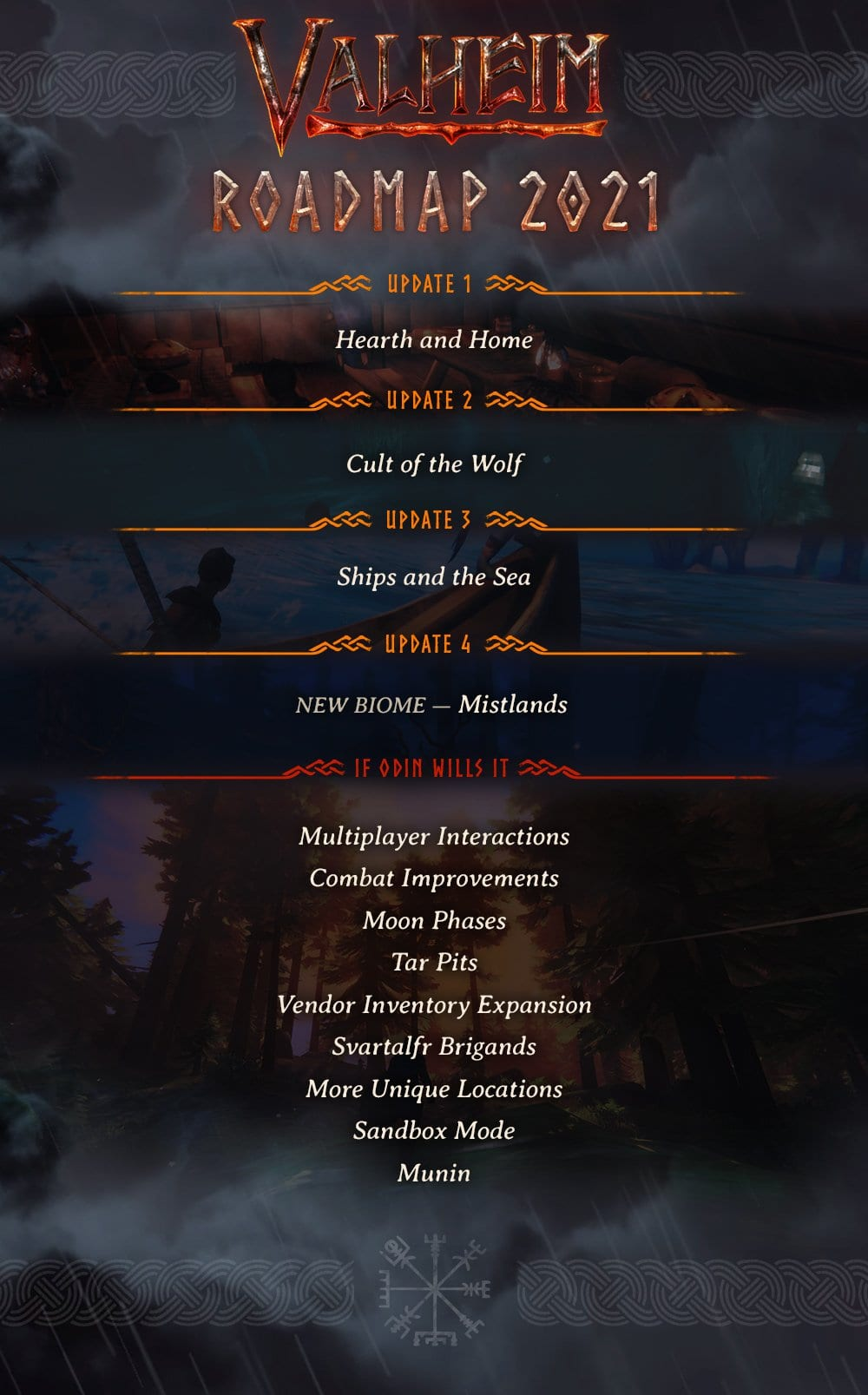 Valheim Viking Jeu de survie Steam Early Access Roadmap