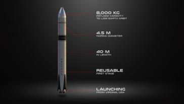 Rocket Lab Vient De Dévoiler Les Plans D'une Nouvelle Grosse