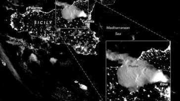 Les éruptions Enflammées De L'etna Vues De L'espace (photos Satellite)