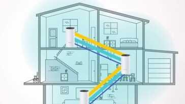 Réseaux WiFi Mesh: ce qu'ils sont, comment ils fonctionnent et pourquoi ils peuvent améliorer votre réseau WiFi à la maison
