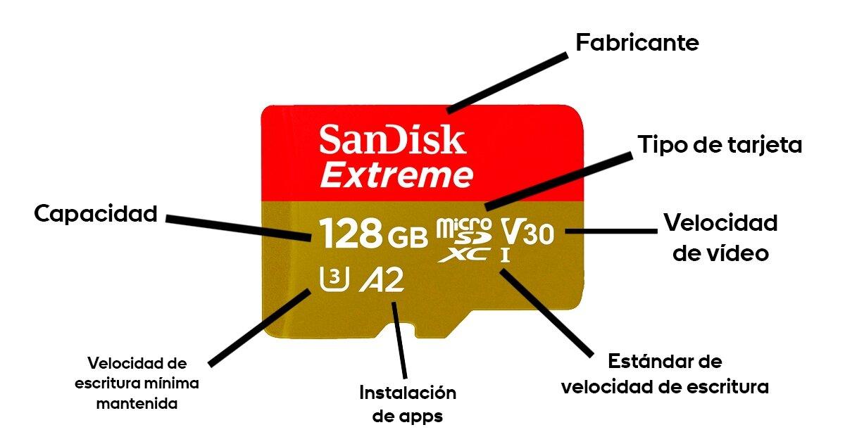 Signification des codes et des numéros de cartes mémoire