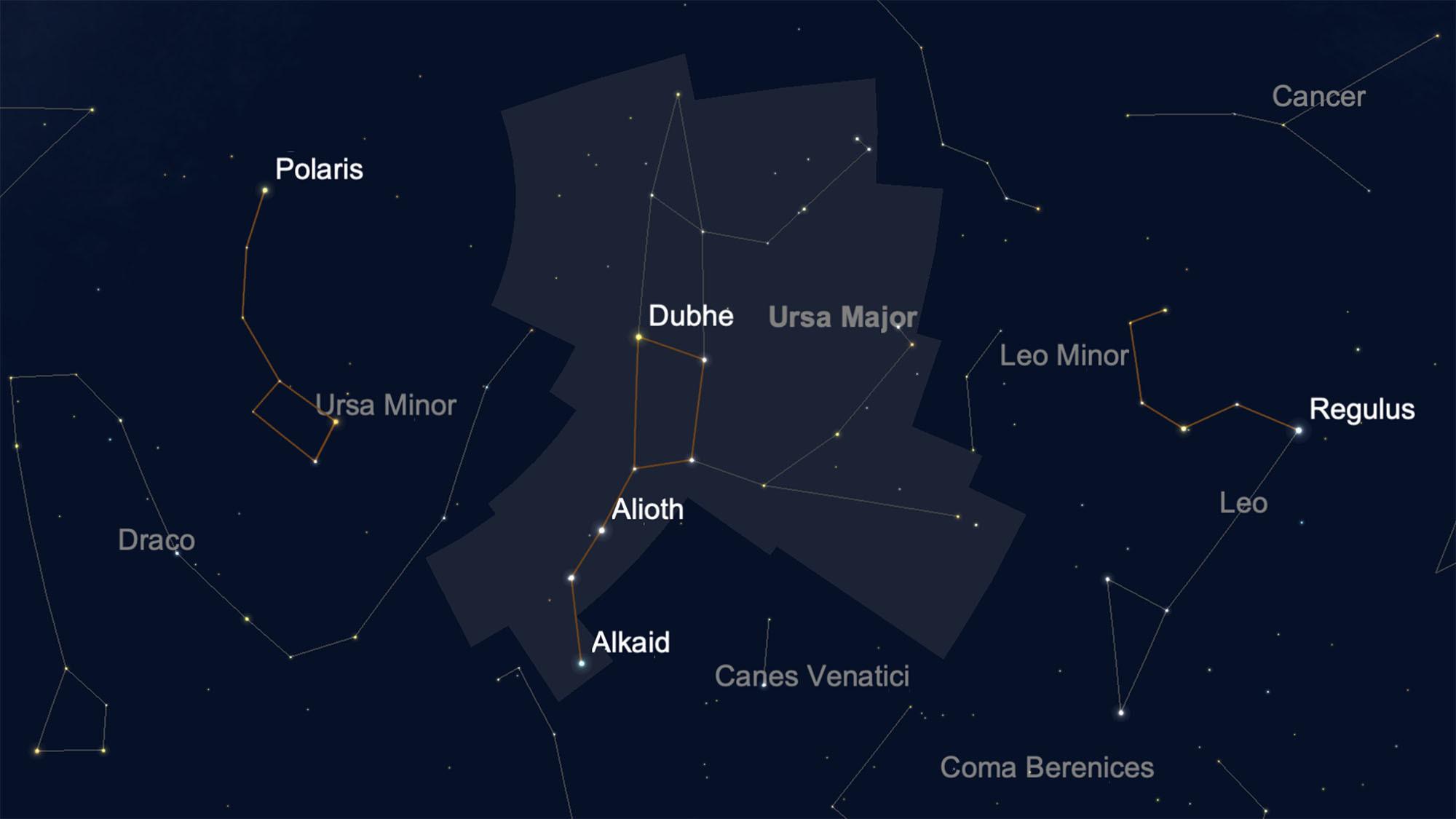 Cette carte du ciel montre où repérer Ursa Major et Ursa Minor, les constellations qui contiennent respectivement la Grande Ourse et la Petite Ourse.
