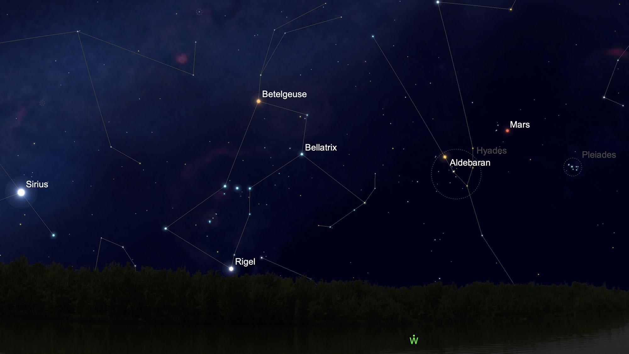 Cette carte du ciel montre où vous pouvez voir la constellation d'Orion, Mars et deux amas d'étoiles (les Pléiades et les Hyades) dans le ciel nocturne.