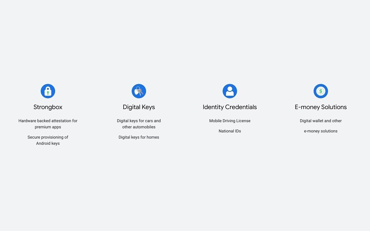 Voici les principales fonctionnalités d'Android Ready SE