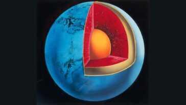 La Terre A Une Couche Cachée, Et Personne Ne Sait