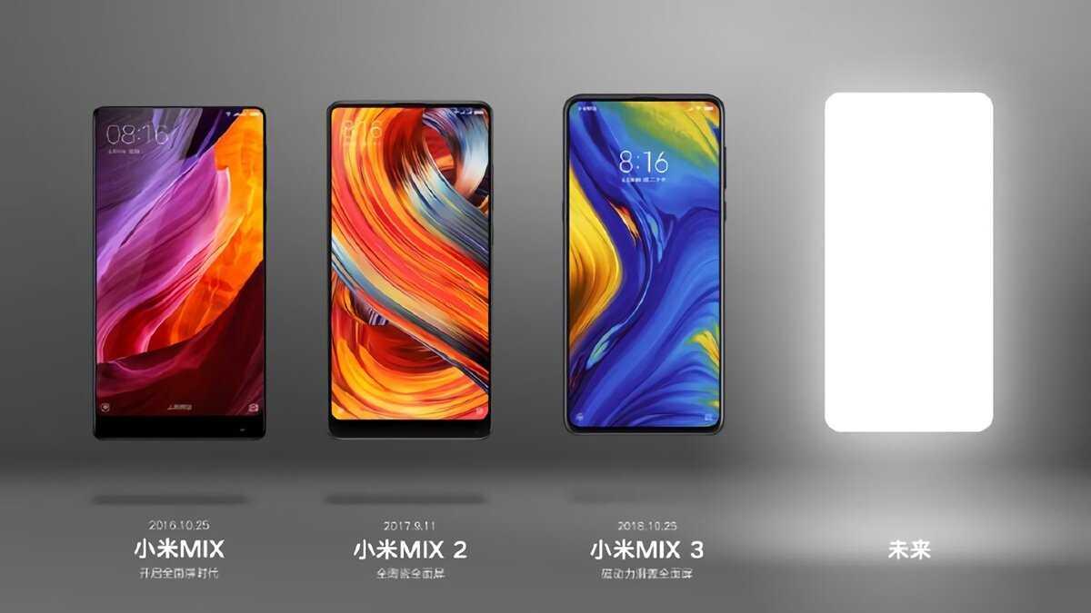 Le nouveau Xiaomi Mi Mix de plus en plus proche d'être présenté