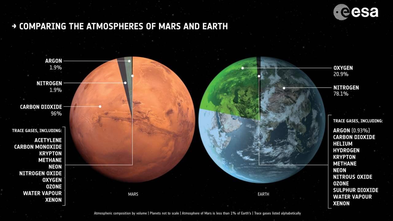 Le rover Curiosity sur Mars capture les nuages passant au-dessus, comme la Terre
