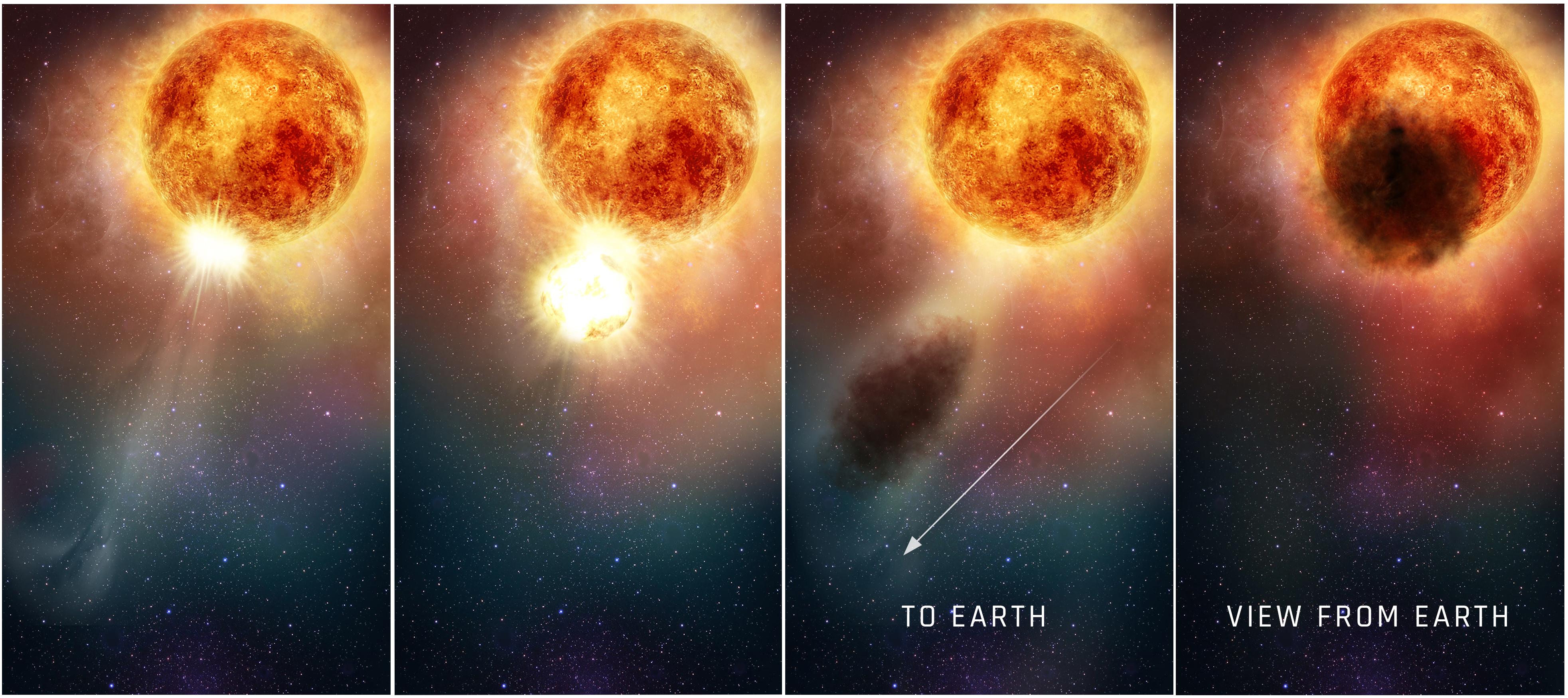Représentation par un artiste d'une hypothèse pour expliquer la gradation dramatique de Bételgeuse: l'étoile a projeté de la matière qui a finalement voyagé assez loin de l'étoile pour se refroidir en poussière, bloquant la vue de l'étoile par la Terre.