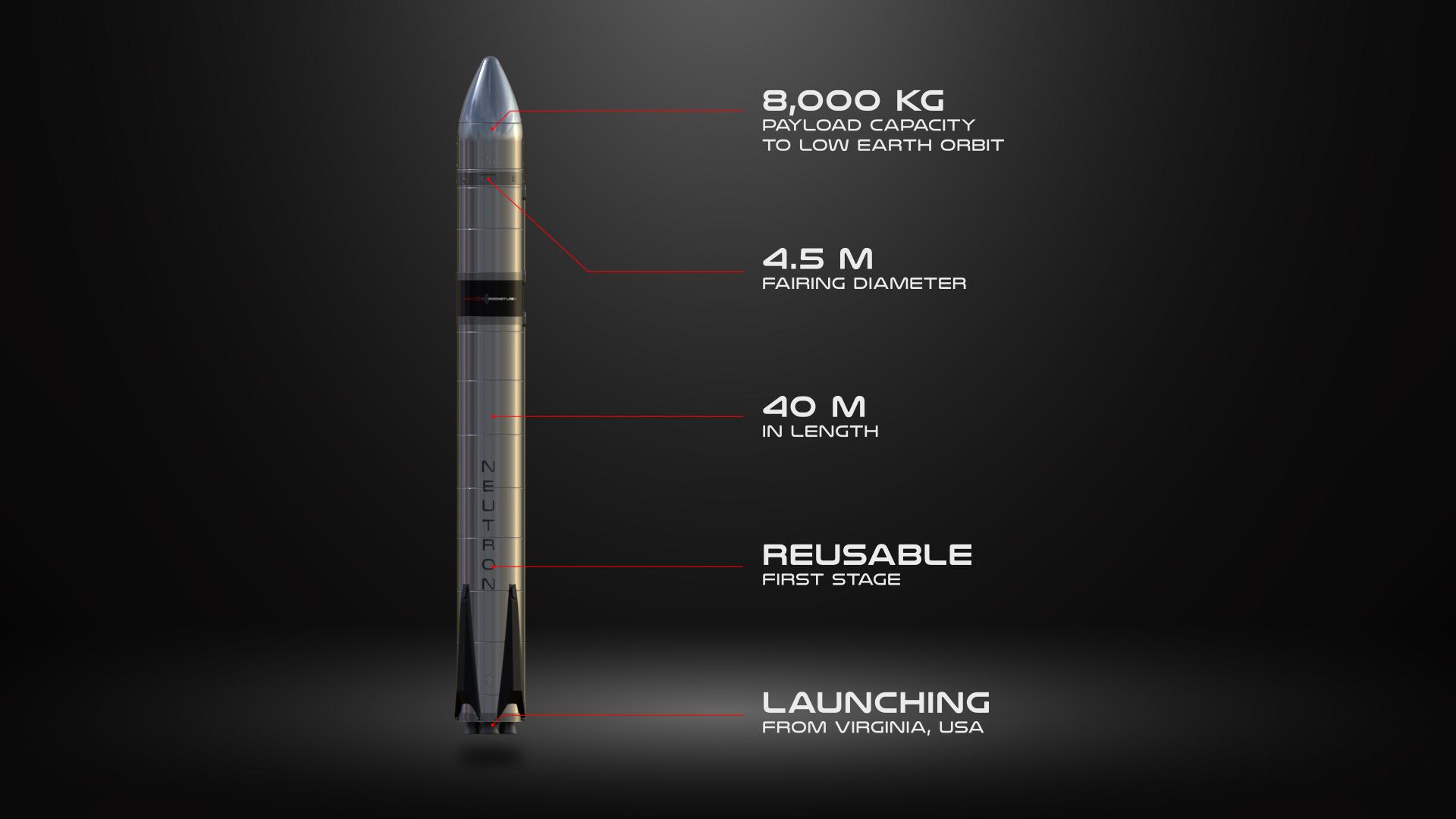 Un diagramme montrant la fusée Neutron prévue de Rocket Lab, un véhicule de levage moyen que la société a l'intention de lancer en 2024.