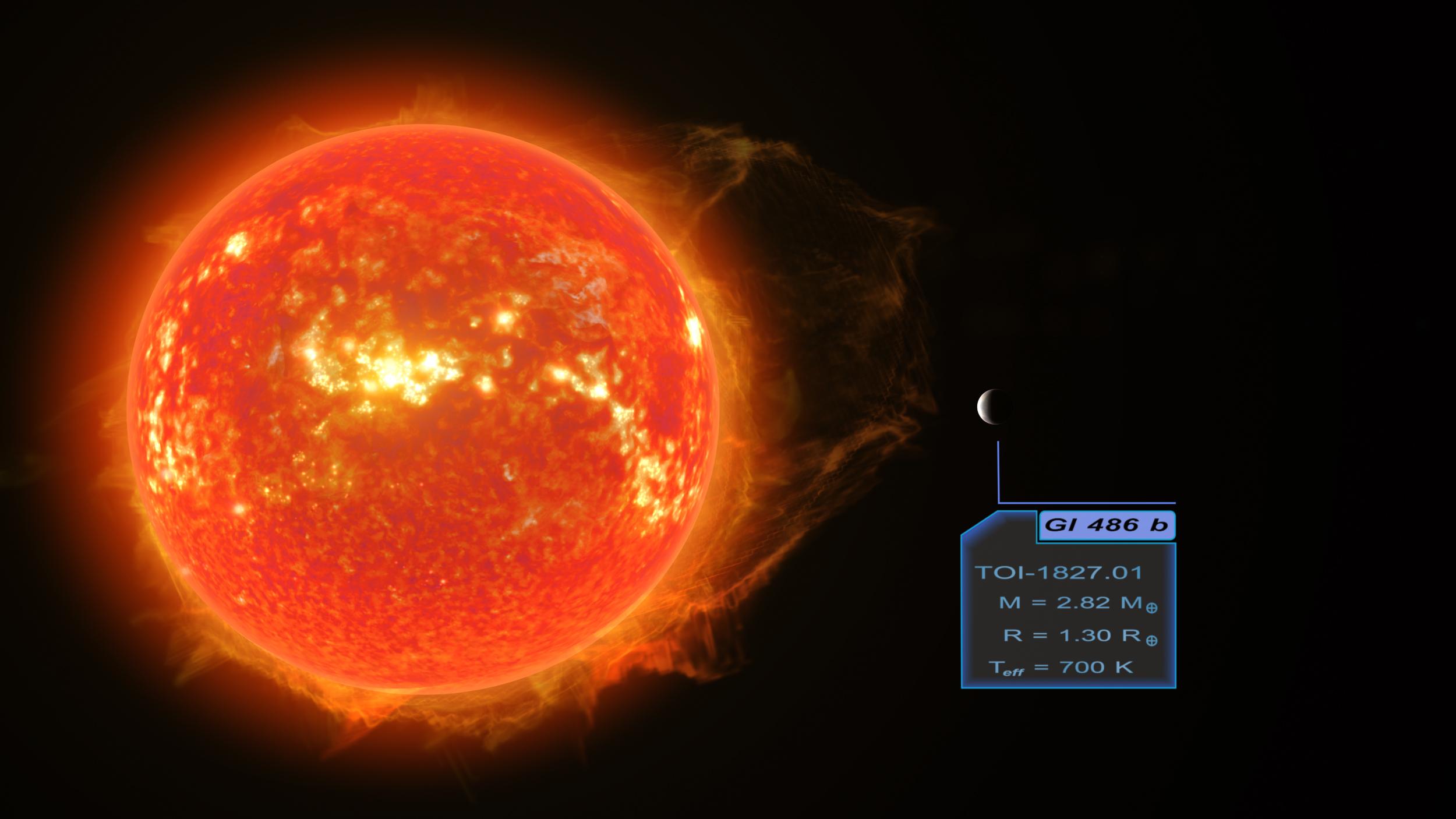 La nouvelle exoplanète Gliese 486 b tourne autour d'une étoile naine rouge à environ 30% aussi massive que le soleil de la Terre.