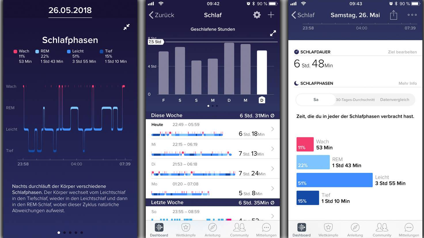 Analyse Fitbit Versa_Sleep-
