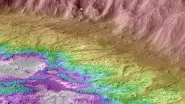 Un Cratère étrange Suggère Que L'ancien Mars Pourrait Avoir été