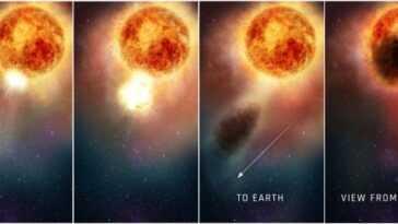L'une Des étoiles Les Plus Proches De La Terre Est