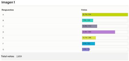 Image 1 Votes
