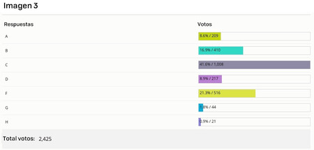 Image 3 Votes