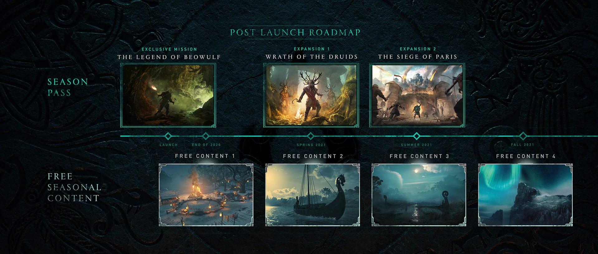 Plan de lancement de la feuille de route d'Assassin's Creed Valhalla