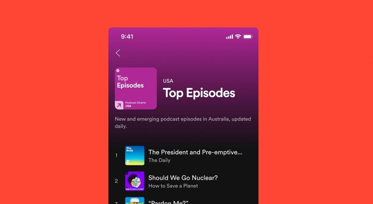 Meilleurs épisodes de podcast sur Spotify