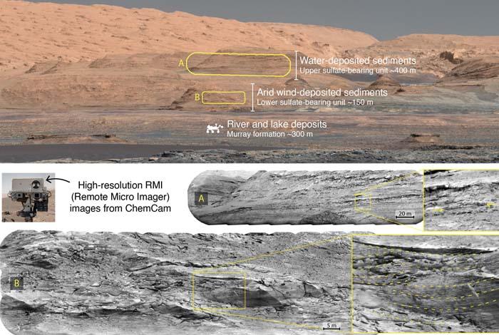 Cette vue des pentes du mont Sharp montre les différents types de terrain qui ont été et seront explorés par le rover Curiosity.  Les structures sédimentaires observées par les images télescopiques de ChemCam (mosaïques A et B) révèlent des indices sur les anciens environnements dans lesquels elles se sont formées.