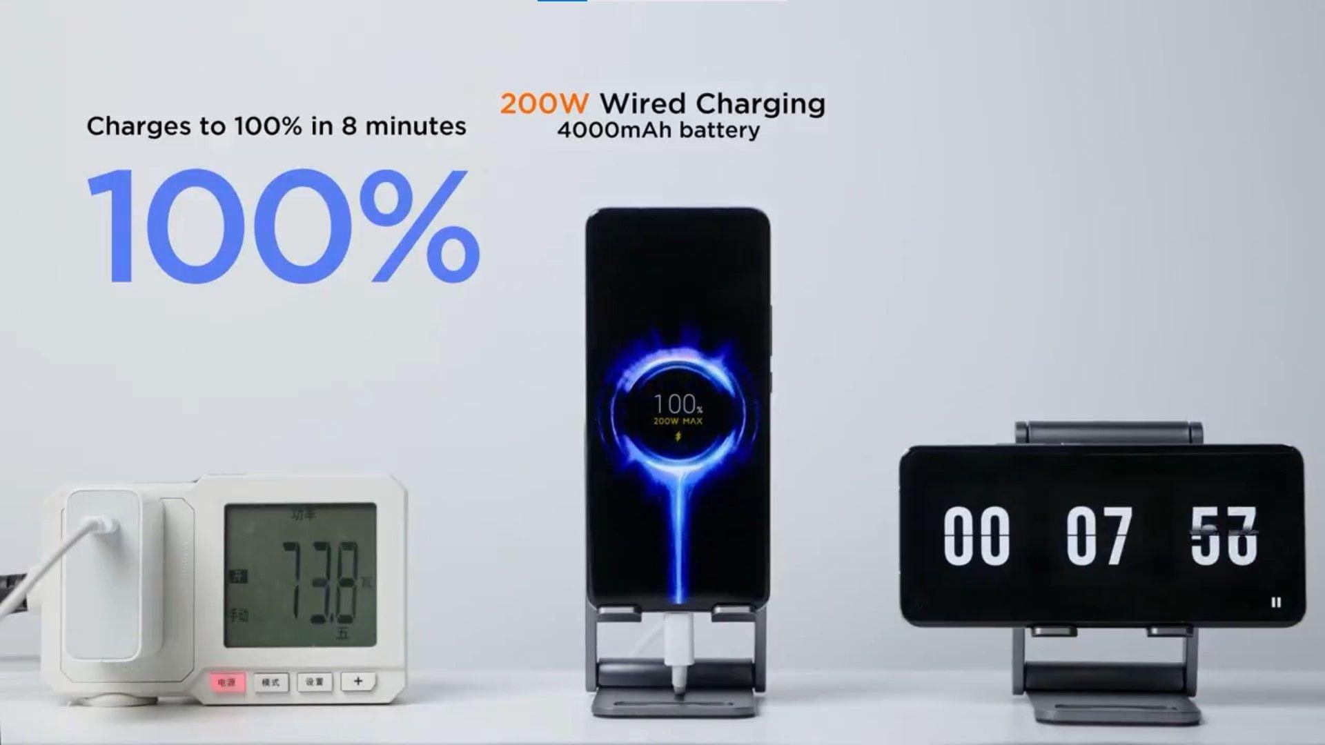Xiaomi Dévoile La Technologie Hypercharge De 200 W, Charge Complètement