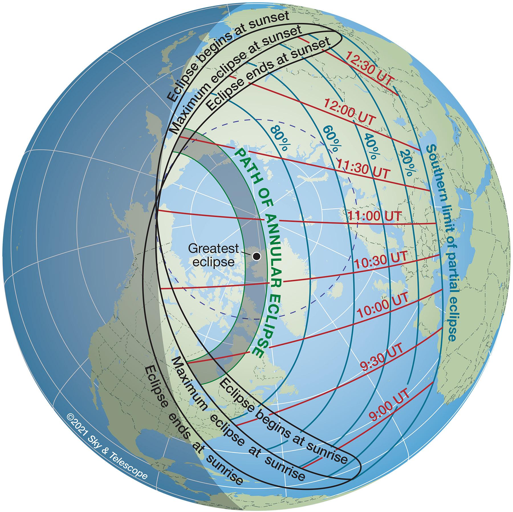 La trajectoire de l'éclipse annulaire du 10 juin 2021 s'étend du sud de l'Ontario, à travers la baie d'Hudson, au Groenland, au-dessus de l'Arctique et se termine dans le nord-est de la Russie.  La plus grande éclipse se produit juste au large des côtes du Groenland, où l'annularité maximale durera 3 minutes et 51 secondes.