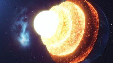 Le Noyau De La Terre Est De Plus En Plus