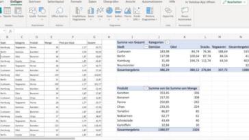 Créer Un Tableau Croisé Dynamique Dans Excel : Voici Comment