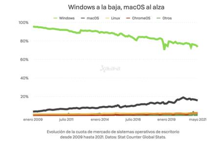 Quota Windows 001